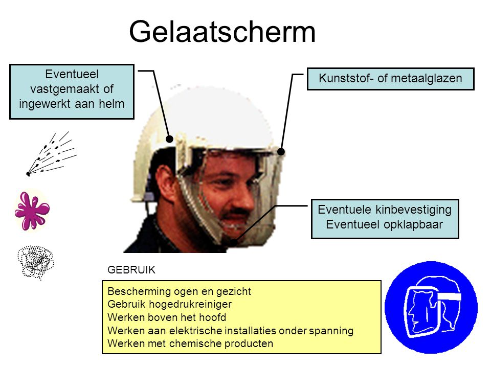 Gelaatscherm Eventueel vastgemaakt of ingewerkt aan helm