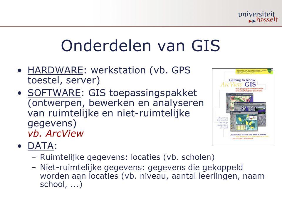 Onderdelen van GIS HARDWARE: werkstation (vb. GPS toestel, server)