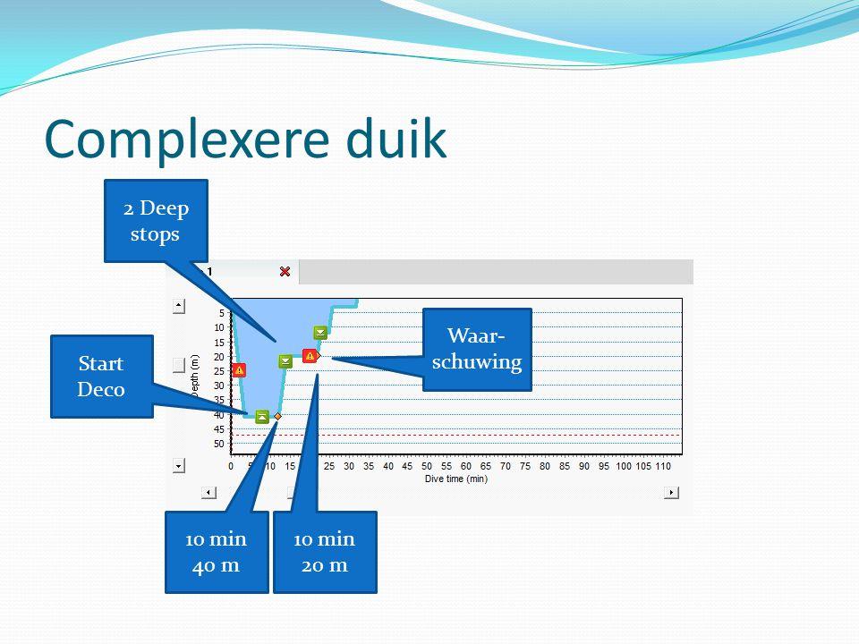 Complexere duik 2 Deep stops Waar-schuwing Start Deco 10 min 40 m