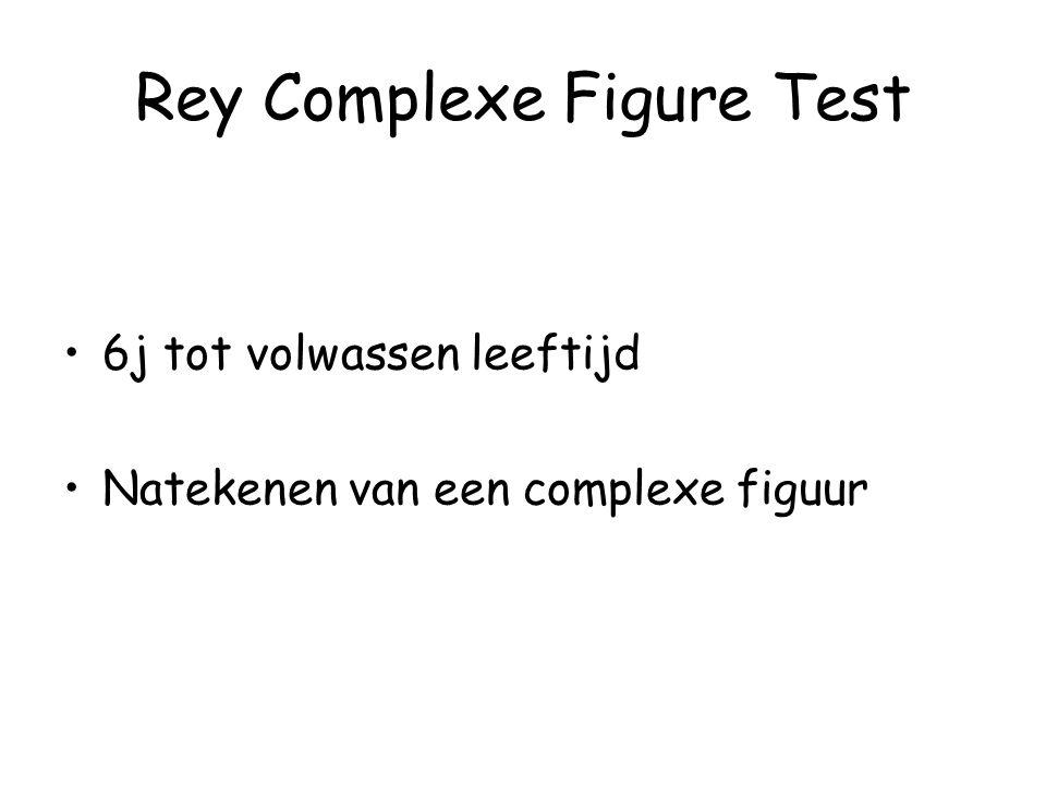 Rey Complexe Figure Test
