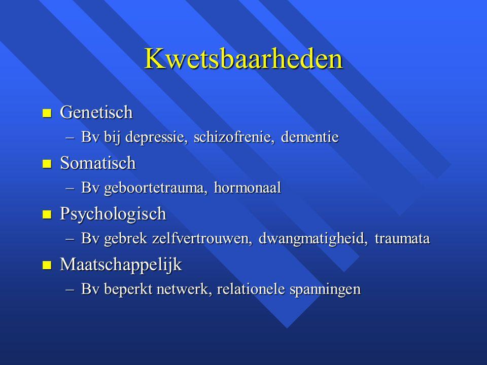Kwetsbaarheden Genetisch Somatisch Psychologisch Maatschappelijk