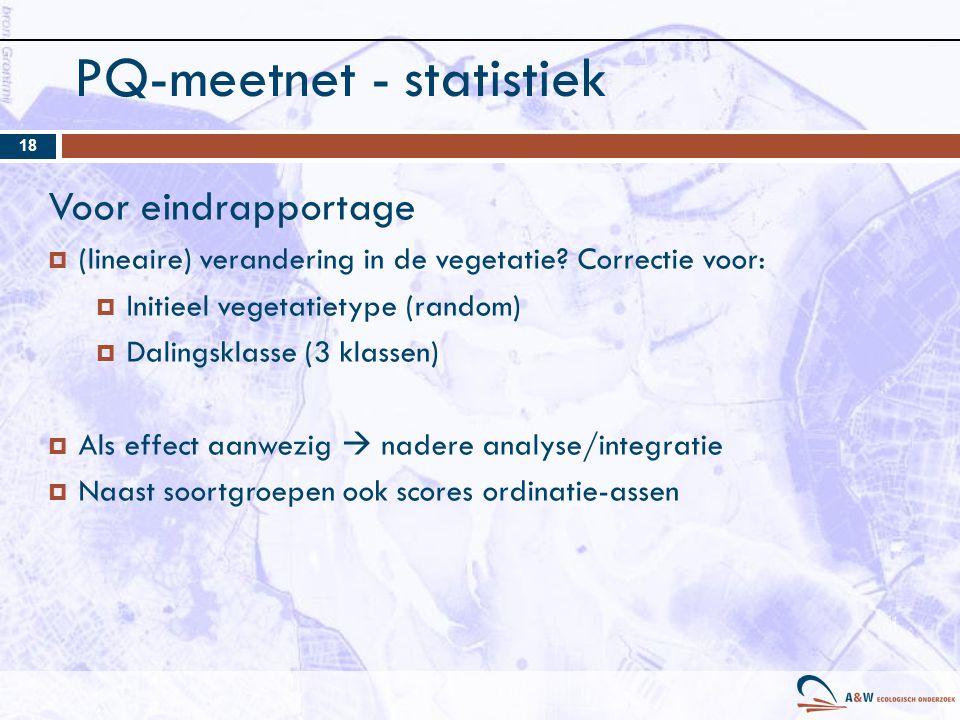 PQ-meetnet - statistiek