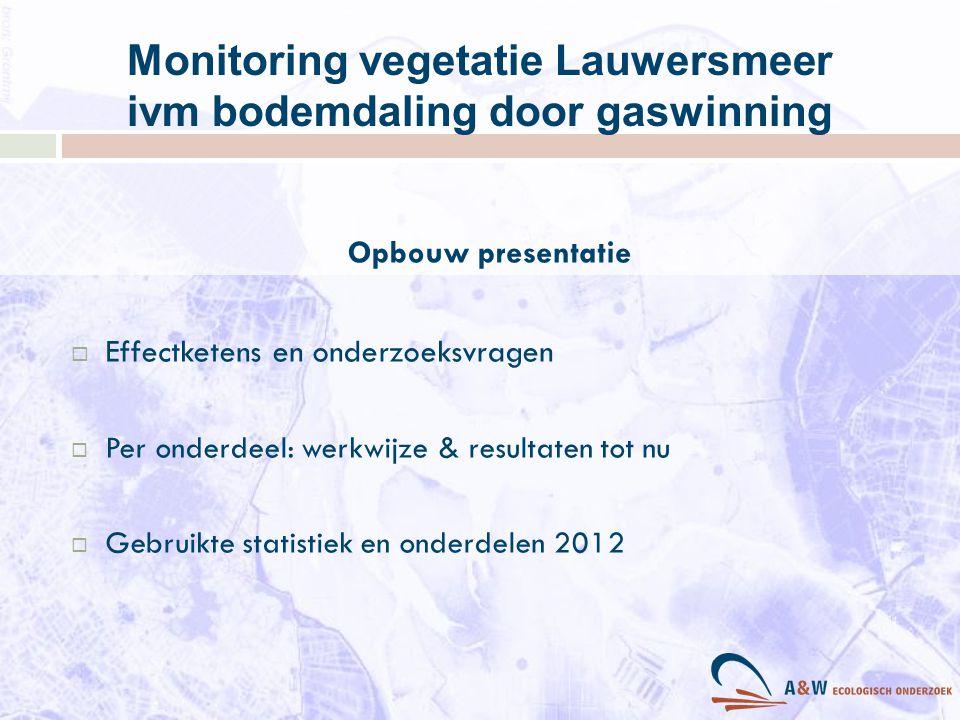 Monitoring vegetatie Lauwersmeer