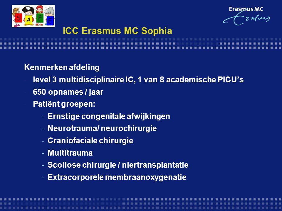 ICC Erasmus MC Sophia Kenmerken afdeling