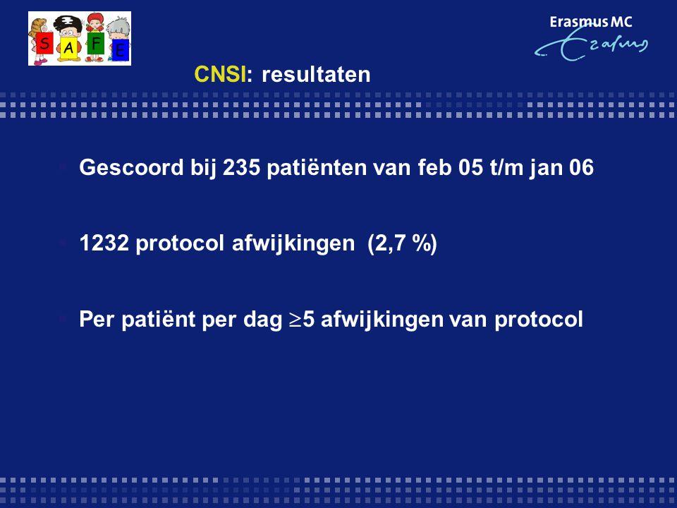 CNSI: resultaten Gescoord bij 235 patiënten van feb 05 t/m jan 06. 1232 protocol afwijkingen (2,7 %)