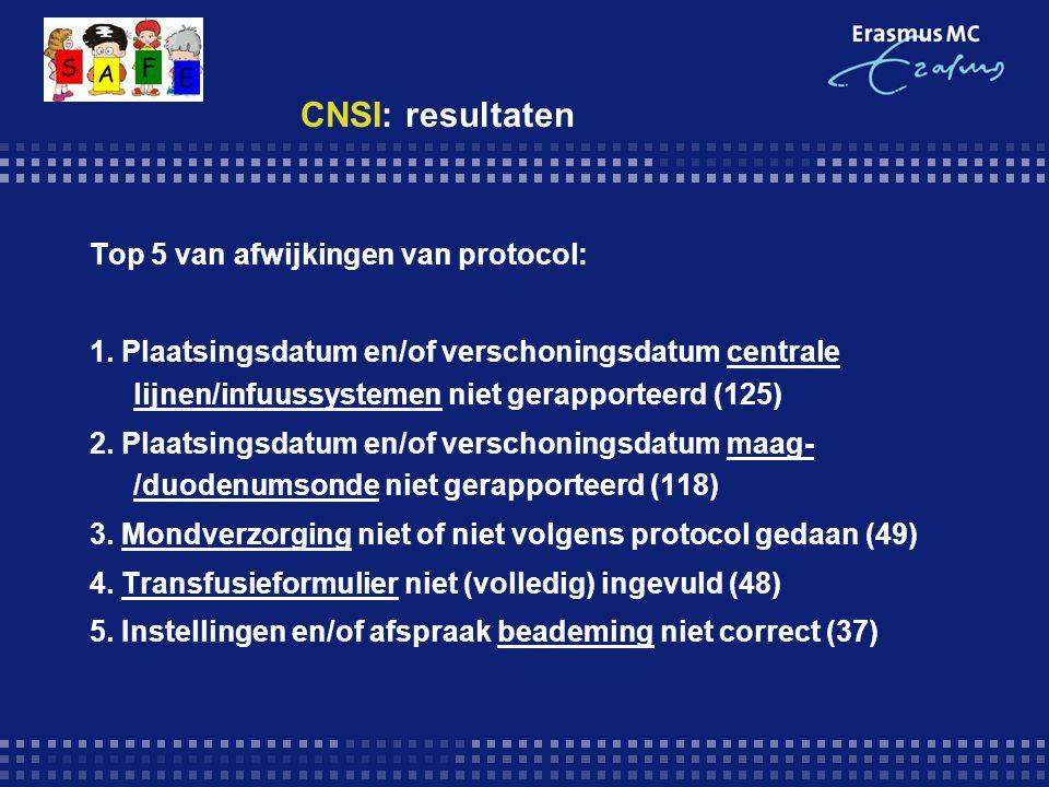 CNSI: resultaten Top 5 van afwijkingen van protocol: