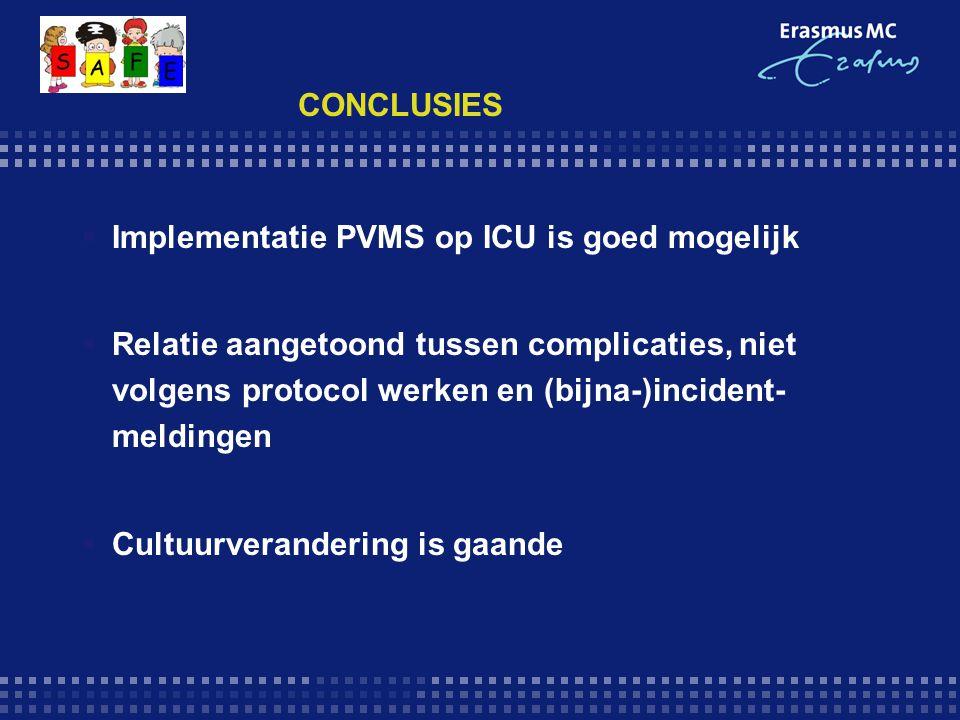 CONCLUSIES Implementatie PVMS op ICU is goed mogelijk.