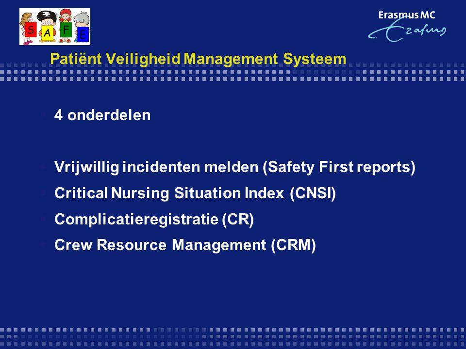 Patiënt Veiligheid Management Systeem