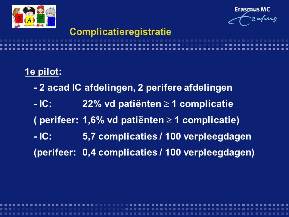 Complicatieregistratie