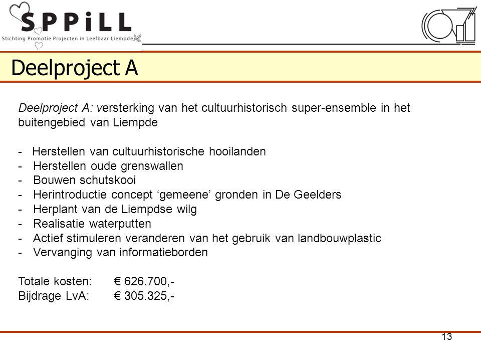 Deelproject A