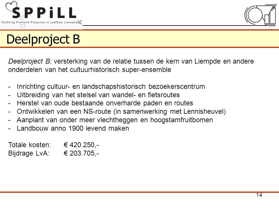 Deelproject B Deelproject B: versterking van de relatie tussen de kern van Liempde en andere onderdelen van het cultuurhistorisch super-ensemble.