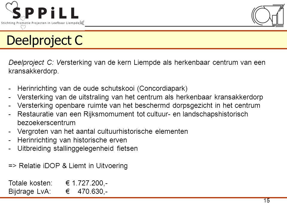 Deelproject C Deelproject C: Versterking van de kern Liempde als herkenbaar centrum van een kransakkerdorp.