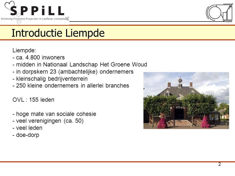 Introductie Liempde Liempde: - ca. 4.800 inwoners
