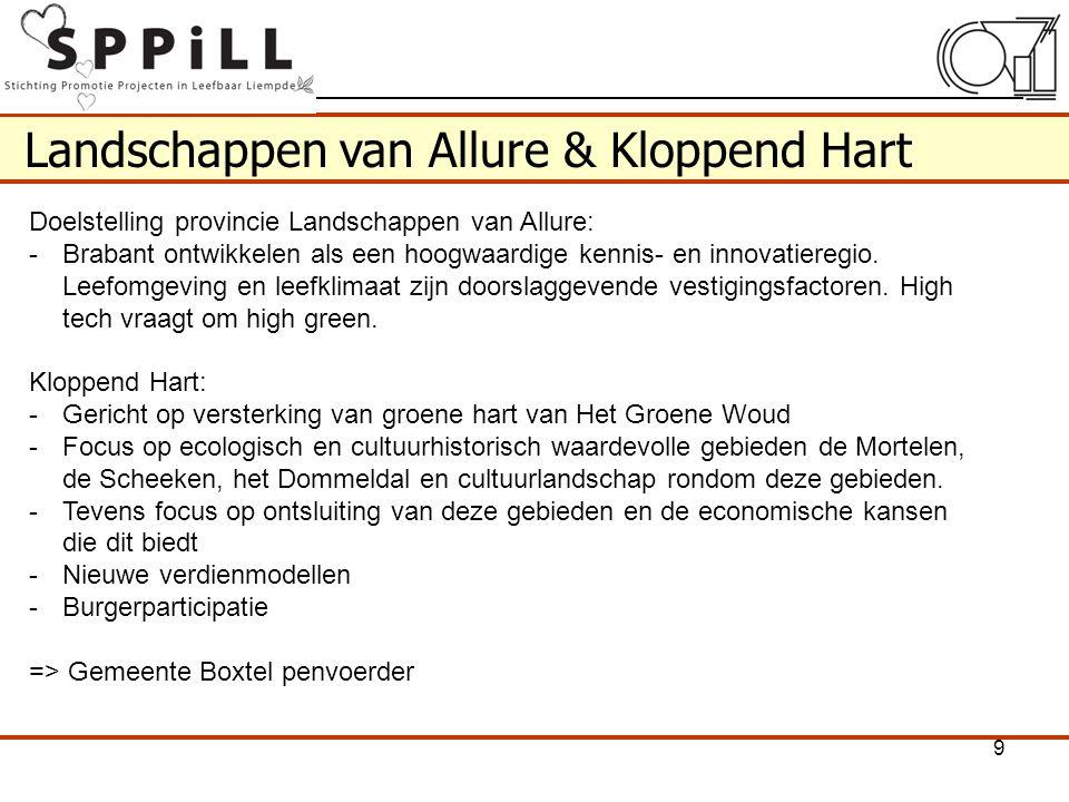 Landschappen van Allure & Kloppend Hart
