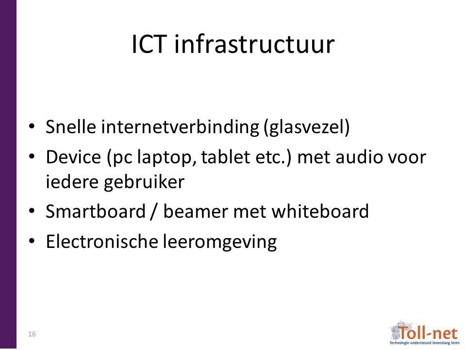 ICT infrastructuur Snelle internetverbinding (glasvezel)