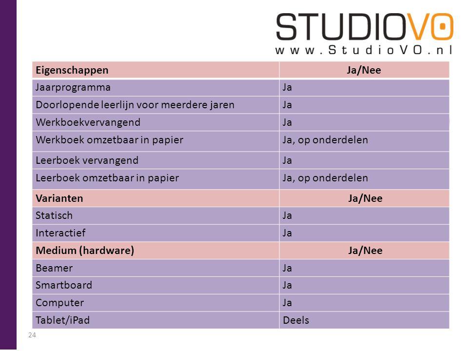 StudioVO 3 Leerlijn/Stercollecties Engels klas 1/2 vmbo bkgt