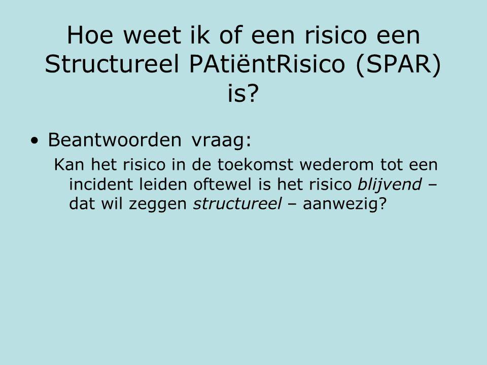 Hoe weet ik of een risico een Structureel PAtiëntRisico (SPAR) is