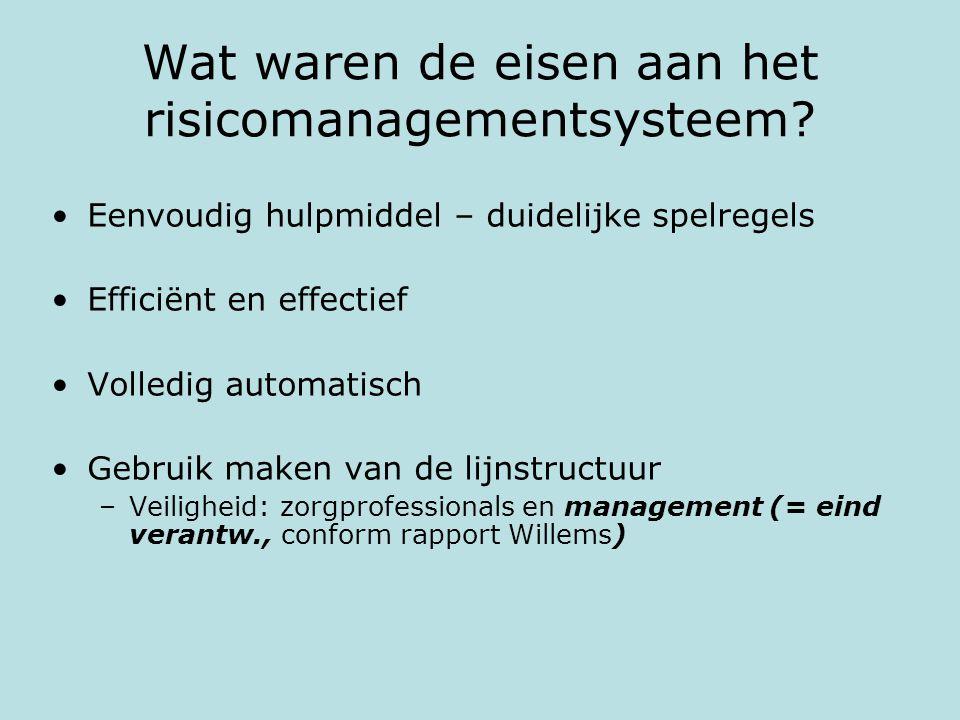 Wat waren de eisen aan het risicomanagementsysteem