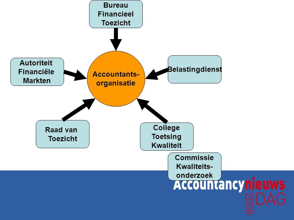 Bureau Financieel. Toezicht. Accountants- organisatie. Belastingdienst. Autoriteit. Financiële.
