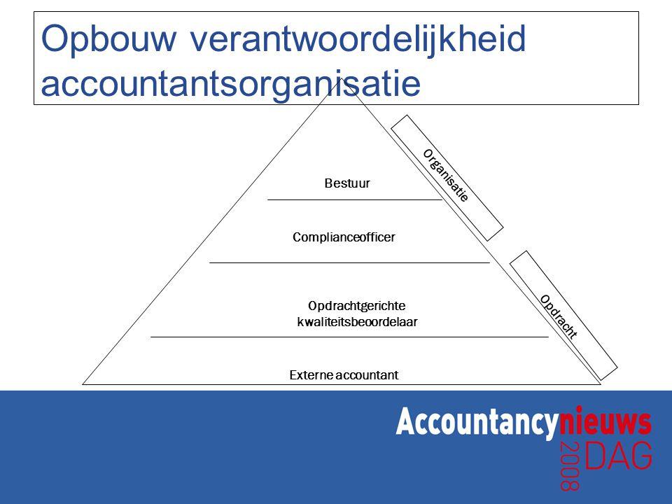 Opbouw verantwoordelijkheid accountantsorganisatie