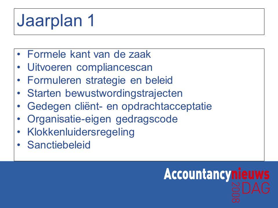 Jaarplan 1 Formele kant van de zaak Uitvoeren compliancescan