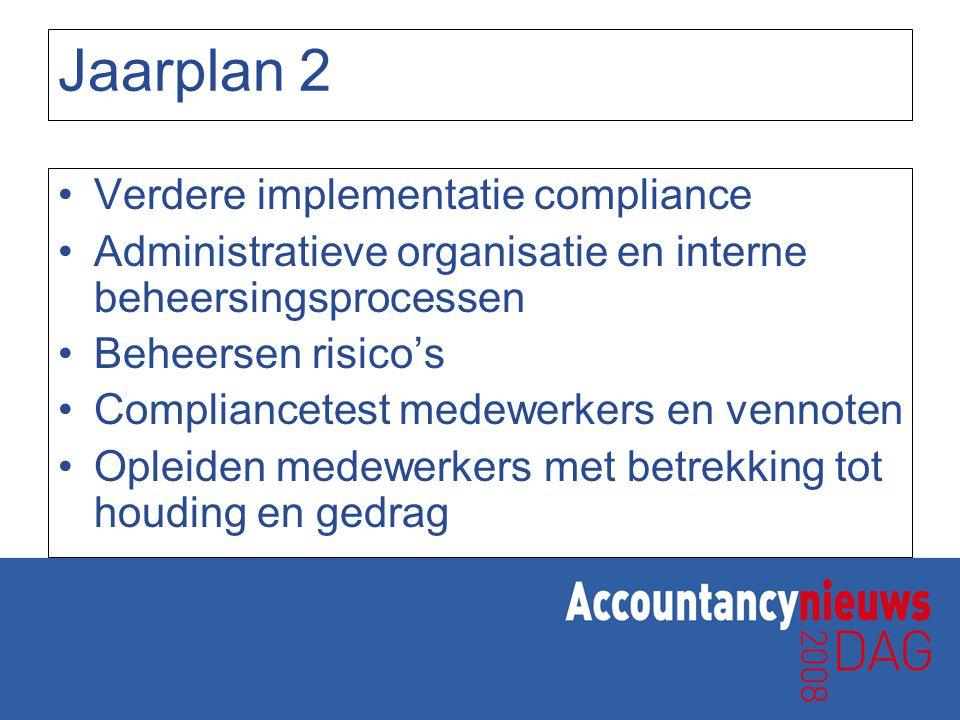Jaarplan 2 Verdere implementatie compliance