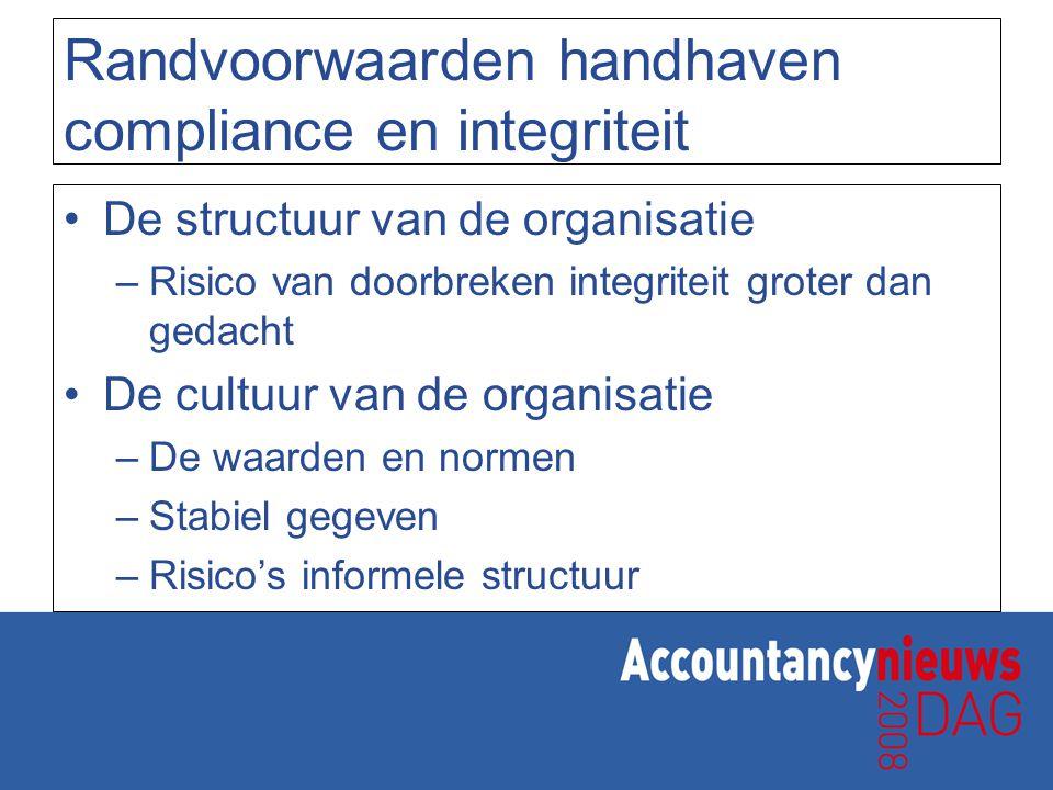 Randvoorwaarden handhaven compliance en integriteit