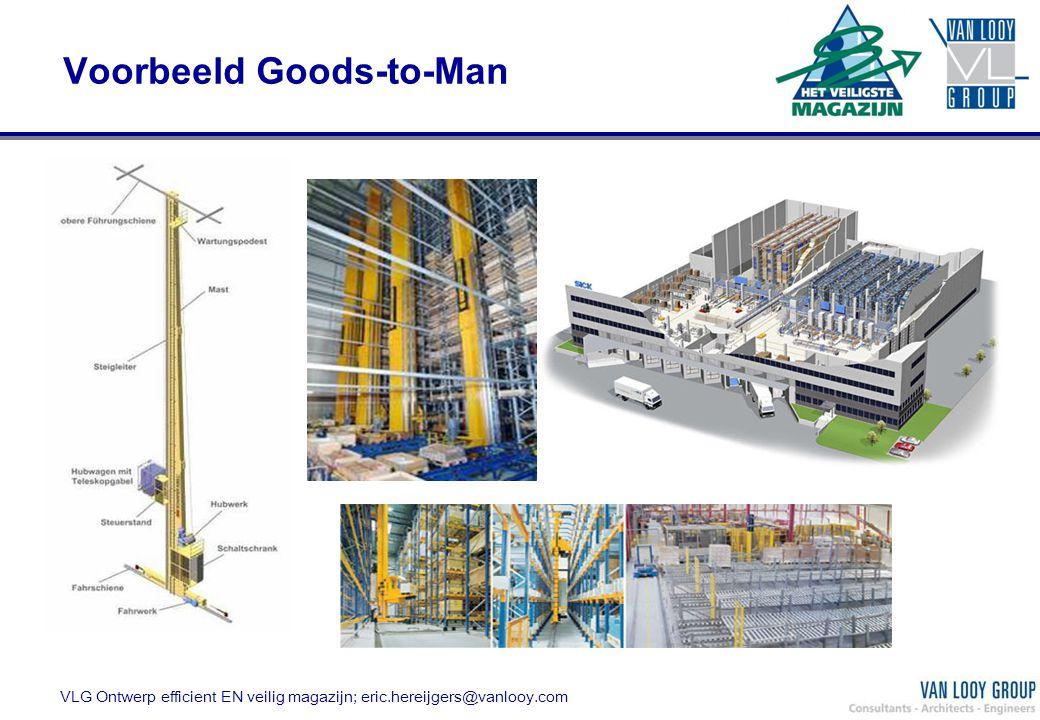 Voorbeeld Goods-to-Man