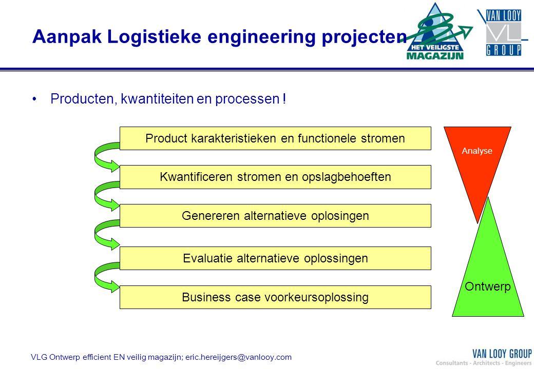 Aanpak Logistieke engineering projecten