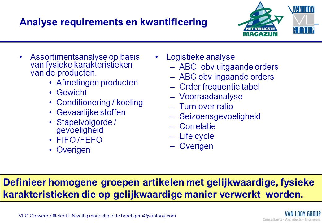 Analyse requirements en kwantificering