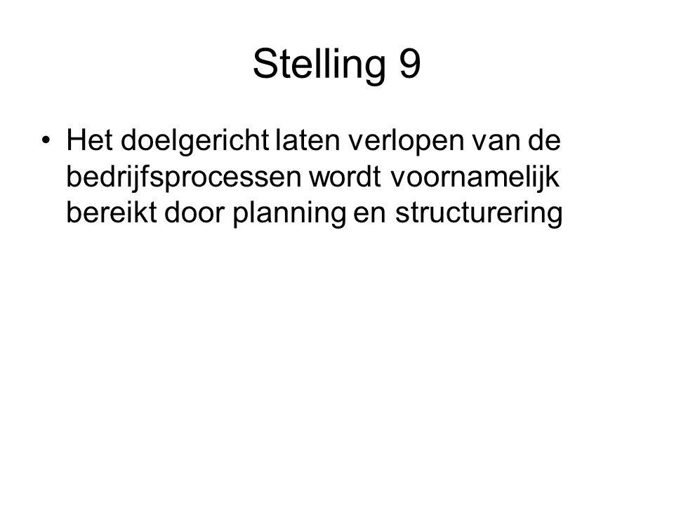 Stelling 9 Het doelgericht laten verlopen van de bedrijfsprocessen wordt voornamelijk bereikt door planning en structurering.