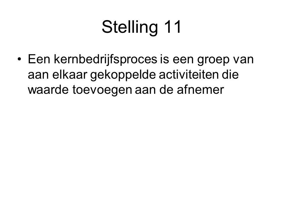 Stelling 11 Een kernbedrijfsproces is een groep van aan elkaar gekoppelde activiteiten die waarde toevoegen aan de afnemer.