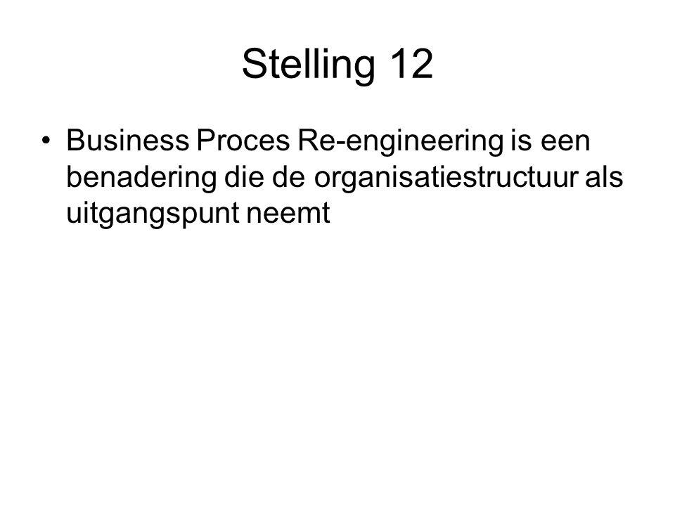 Stelling 12 Business Proces Re-engineering is een benadering die de organisatiestructuur als uitgangspunt neemt.
