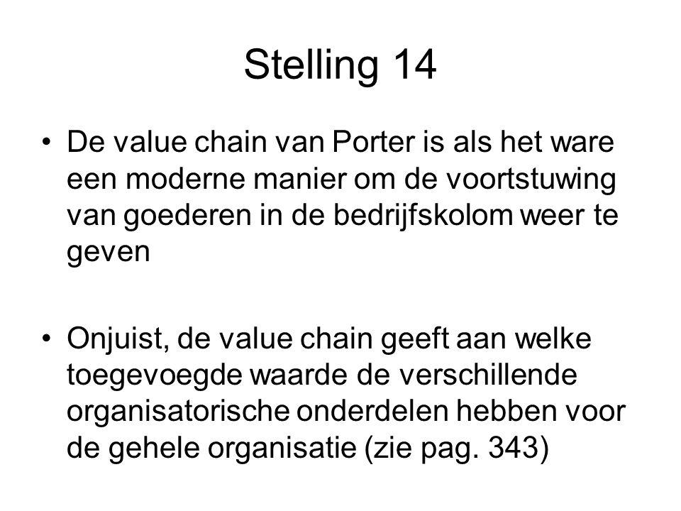 Stelling 14 De value chain van Porter is als het ware een moderne manier om de voortstuwing van goederen in de bedrijfskolom weer te geven.