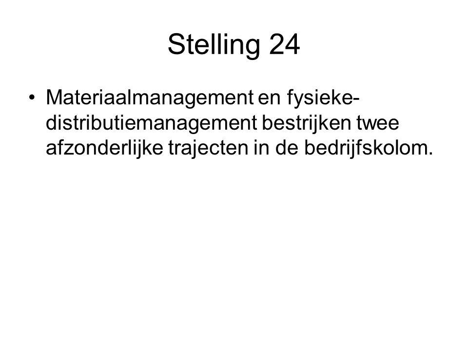 Stelling 24 Materiaalmanagement en fysieke-distributiemanagement bestrijken twee afzonderlijke trajecten in de bedrijfskolom.