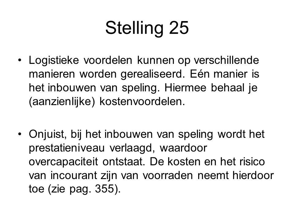 Stelling 25