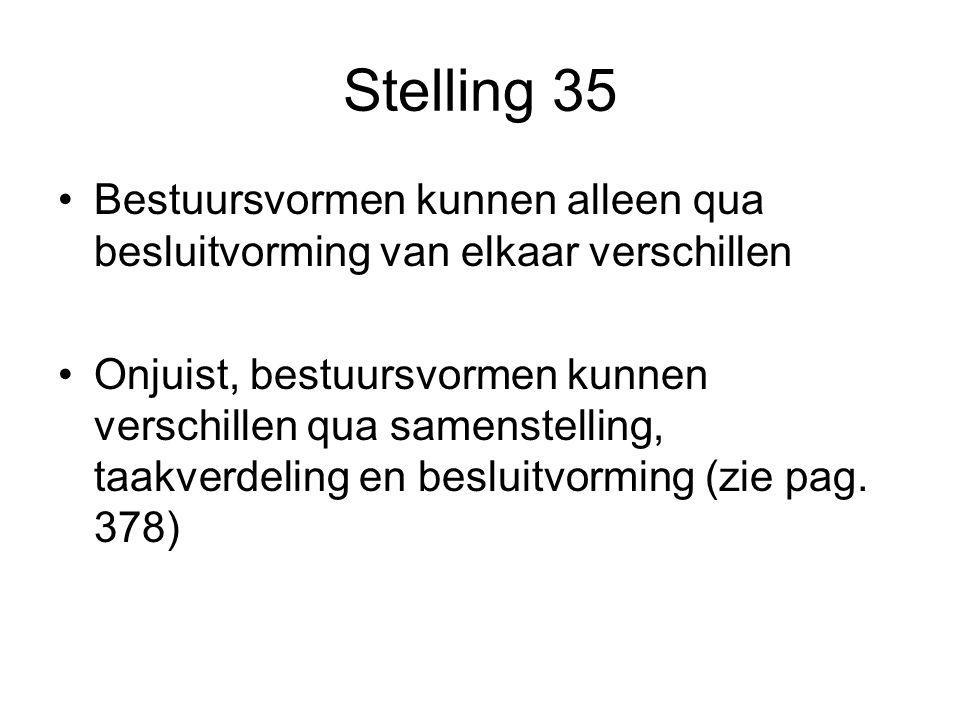 Stelling 35 Bestuursvormen kunnen alleen qua besluitvorming van elkaar verschillen.