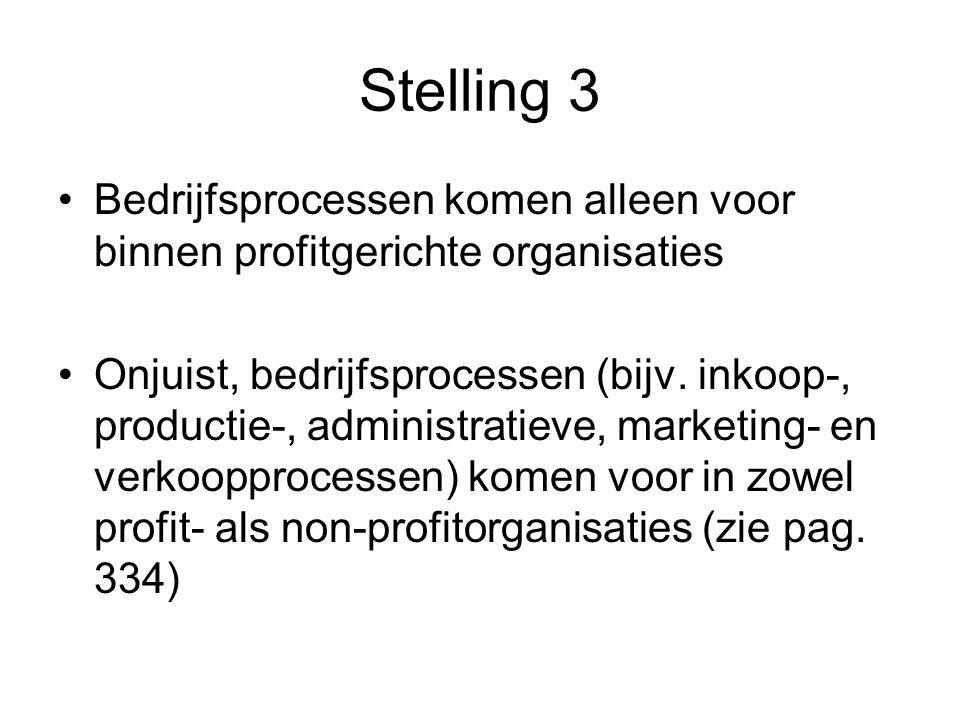 Stelling 3 Bedrijfsprocessen komen alleen voor binnen profitgerichte organisaties.