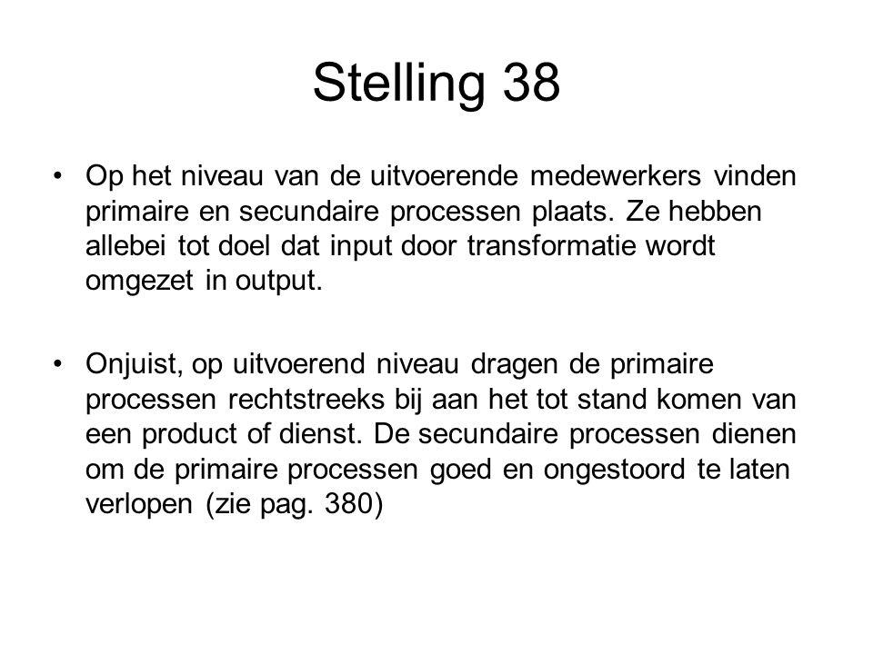 Stelling 38