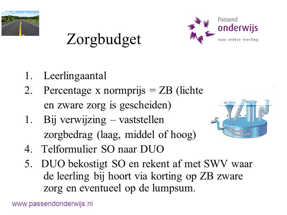 Zorgbudget Leerlingaantal Percentage x normprijs = ZB (lichte