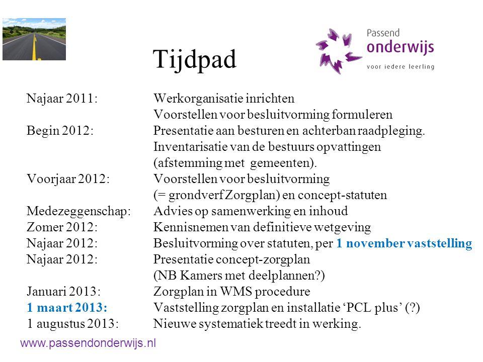 Tijdpad Najaar 2011: Werkorganisatie inrichten
