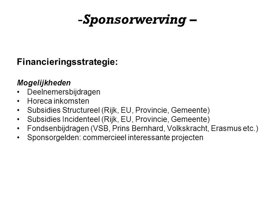 Sponsorwerving – Financieringsstrategie: Mogelijkheden