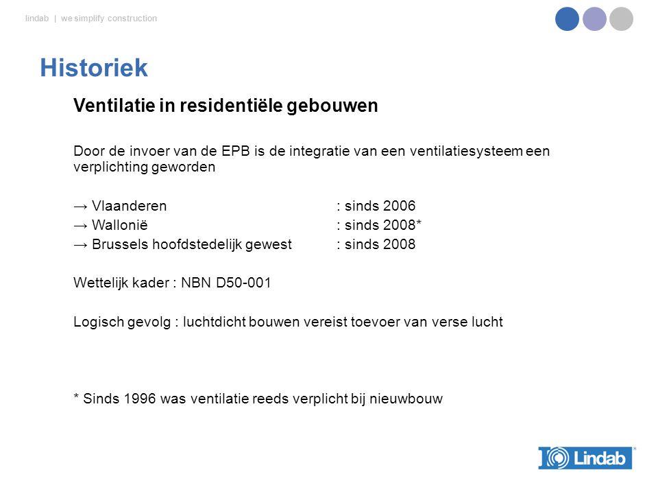Historiek Ventilatie in residentiële gebouwen