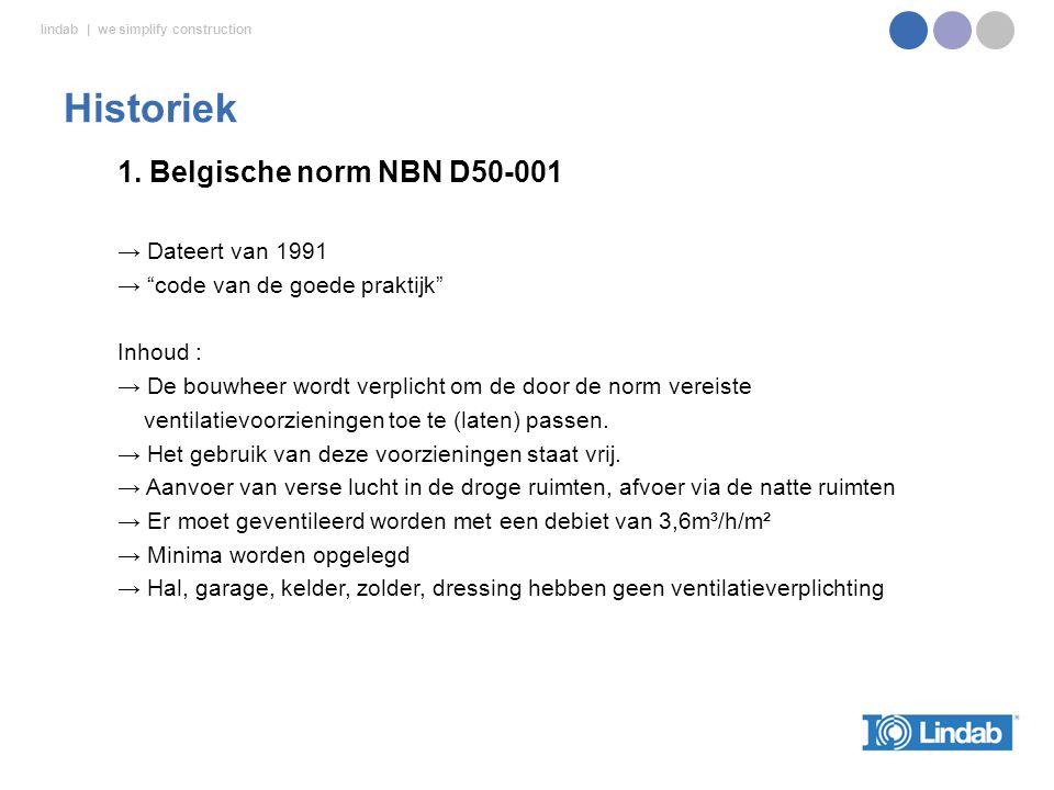 Historiek 1. Belgische norm NBN D50-001 → Dateert van 1991