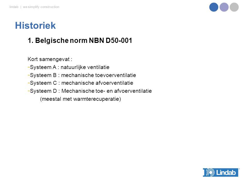 Historiek 1. Belgische norm NBN D50-001 Kort samengevat :