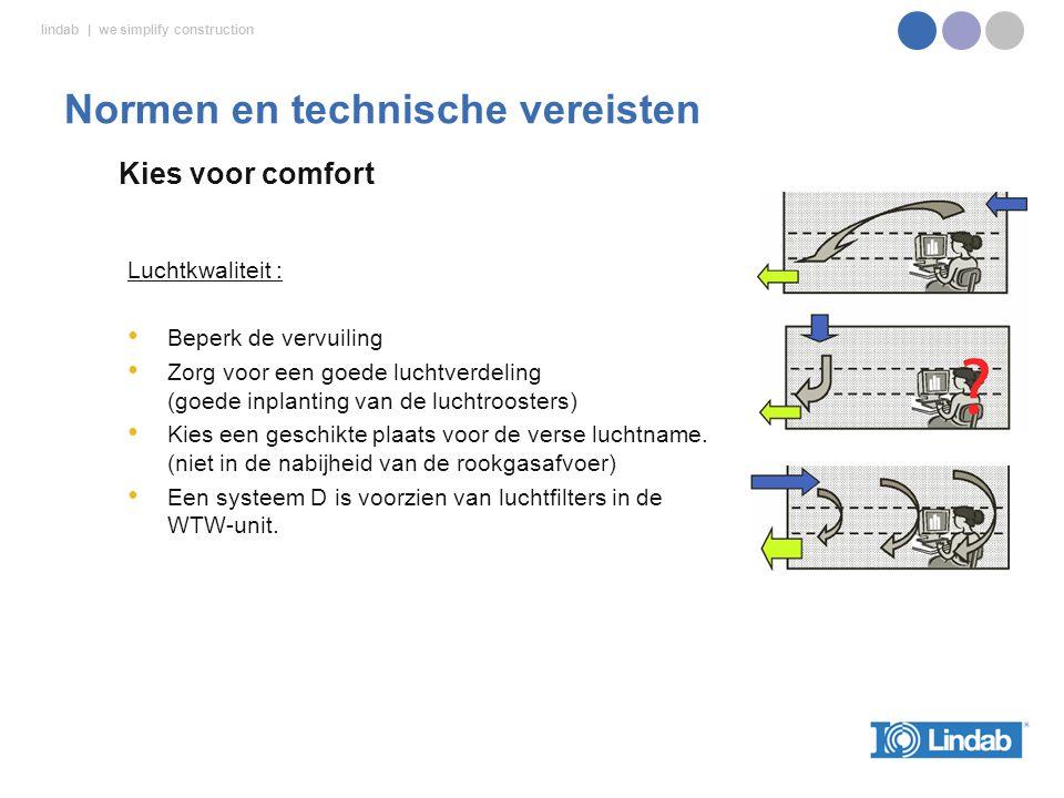 Normen en technische vereisten