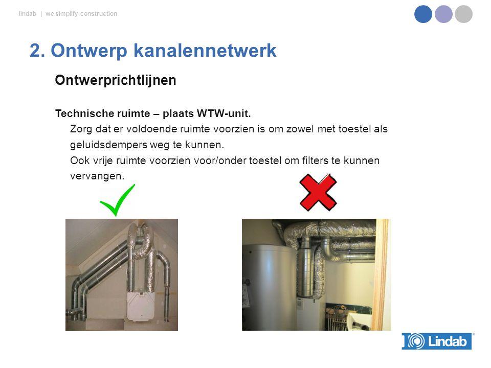 2. Ontwerp kanalennetwerk