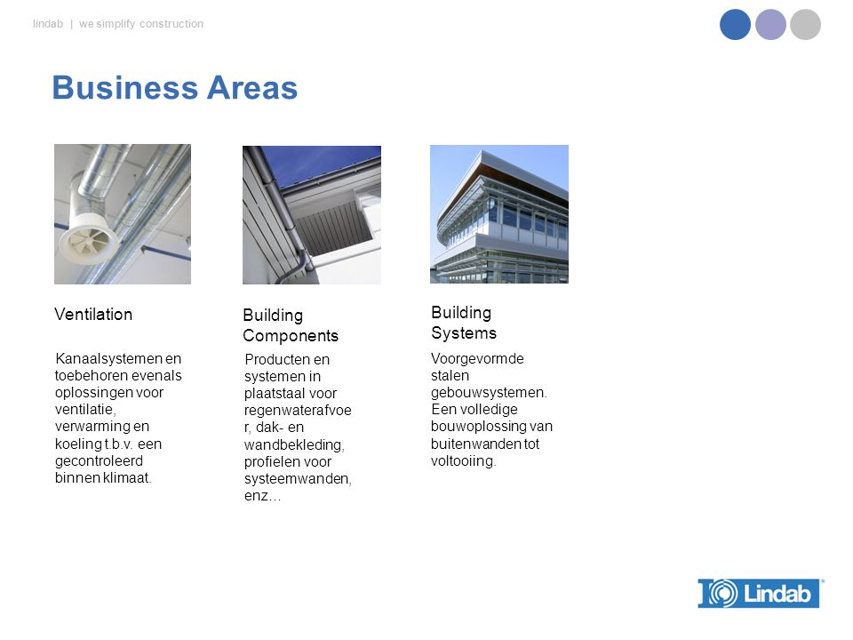 Business Areas Ventilation Building Components Building Systems