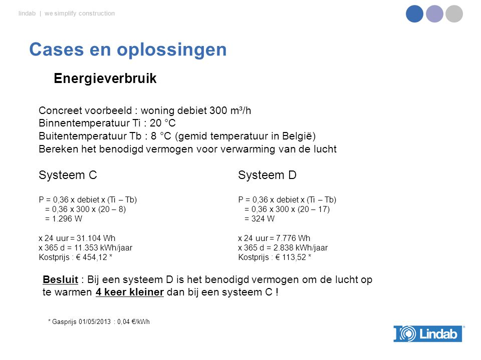 Cases en oplossingen Energieverbruik Systeem C Systeem D