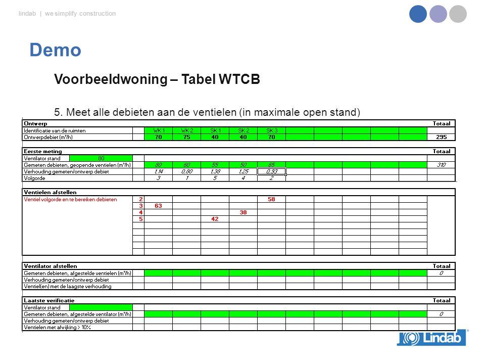 Demo Voorbeeldwoning – Tabel WTCB